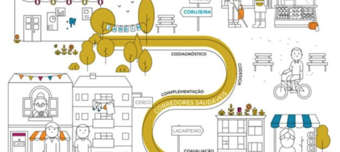 """Le projet européen """"Urbinat"""" pour doter la Ville de """"couloirs sains"""" se penche sur NOH dans les quartiers Versailles et Val-Maria"""
